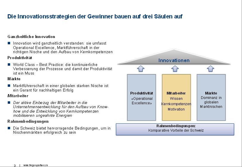 Der starke Schweizer Franken - was Berater und Experten empfehlen (3/3)