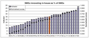 KMU-Innovation_Hess